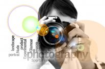 Different Types and genres of Photography