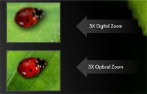 difference between optical zoom and digital zoom